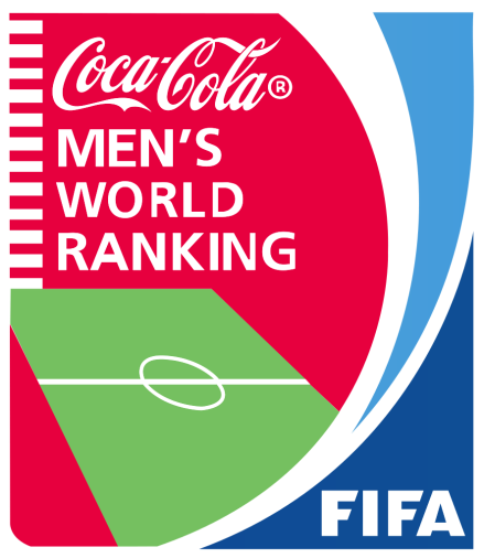 fifa-world-ranking