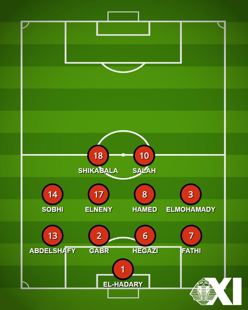 Sample late-match set-up