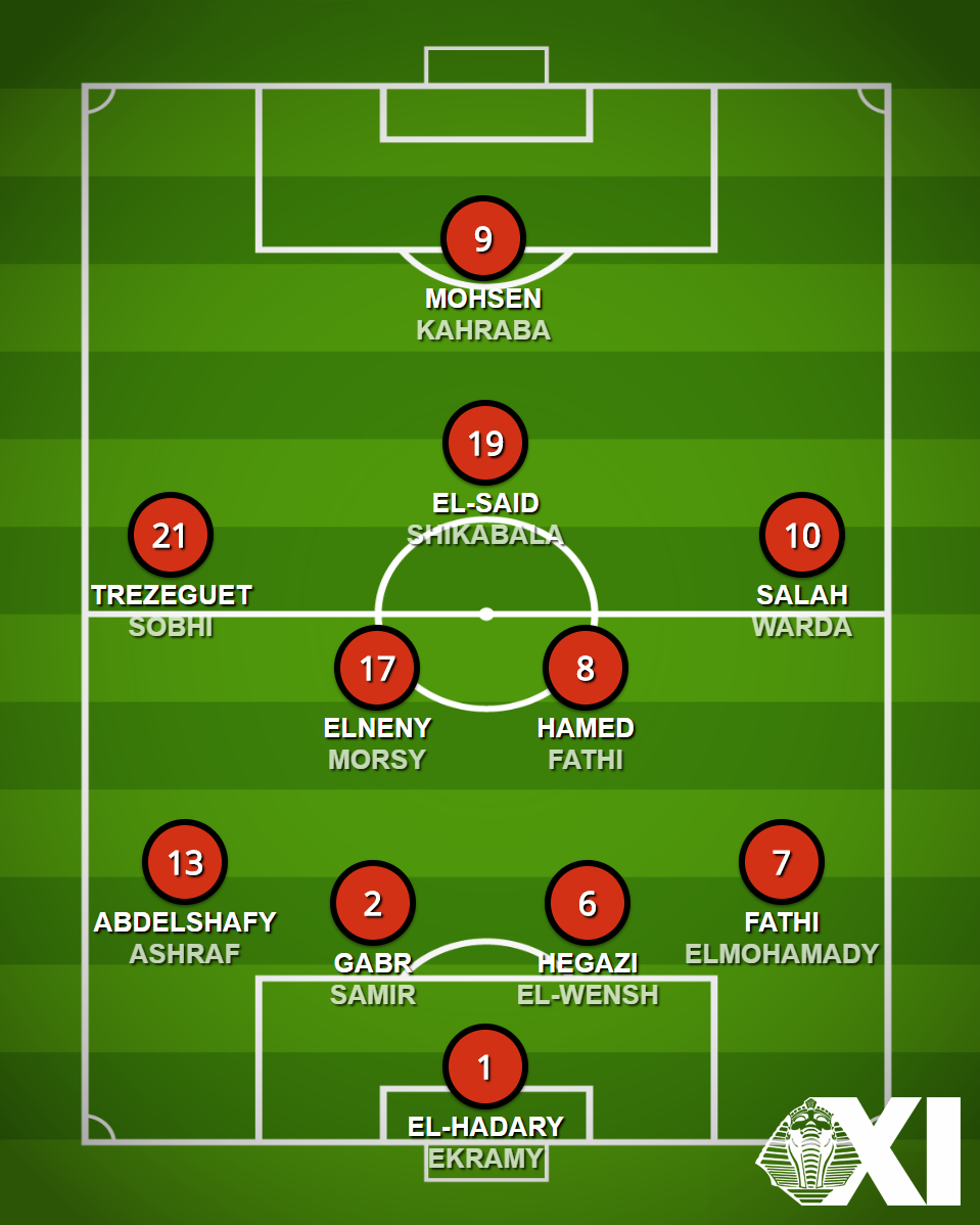 Projected line-up with Salah